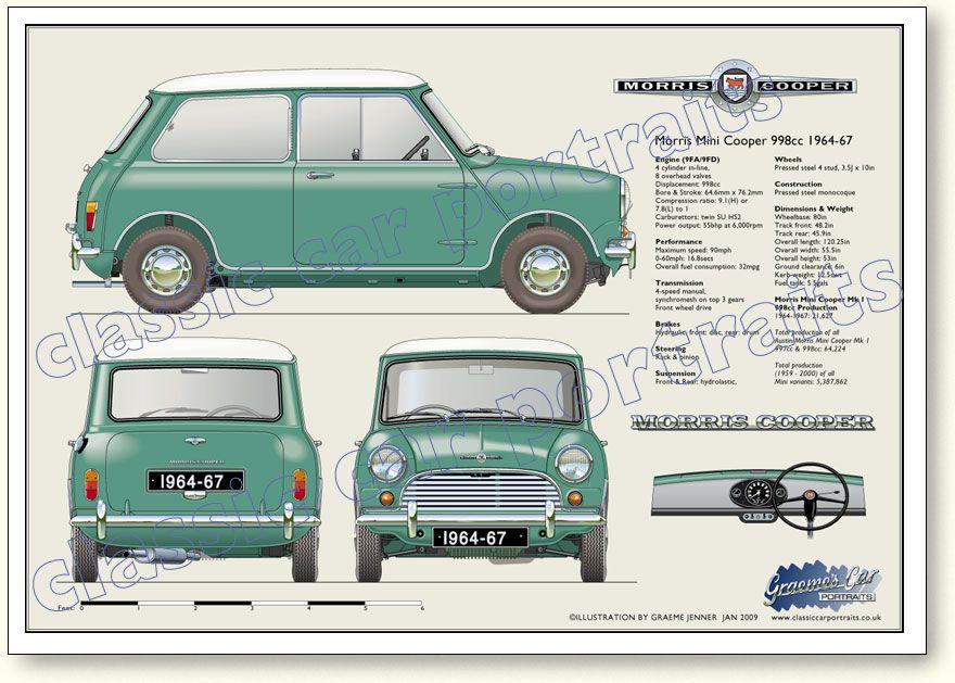 morris mini cooper 998cc 1964 67 classic mini coches. Black Bedroom Furniture Sets. Home Design Ideas