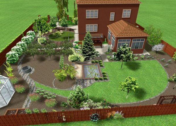 Ландшафтный дизайн дачного участка 20 соток