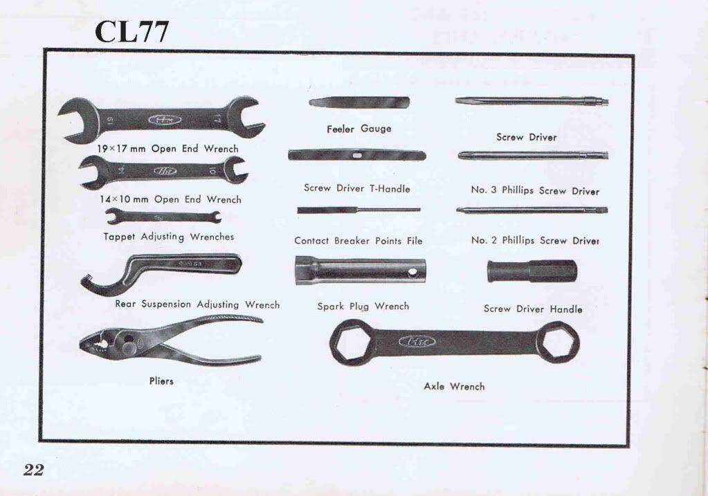 Honda305 Com Forum View Topic Cl72 77 Tool Kit Discussion Scrambler Scrambler Motorcycle Tool Kit