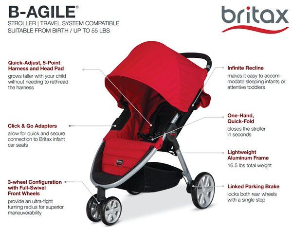 Safety First #Double #Stroller #Guide for #newborn. #best #Tips #Car ...