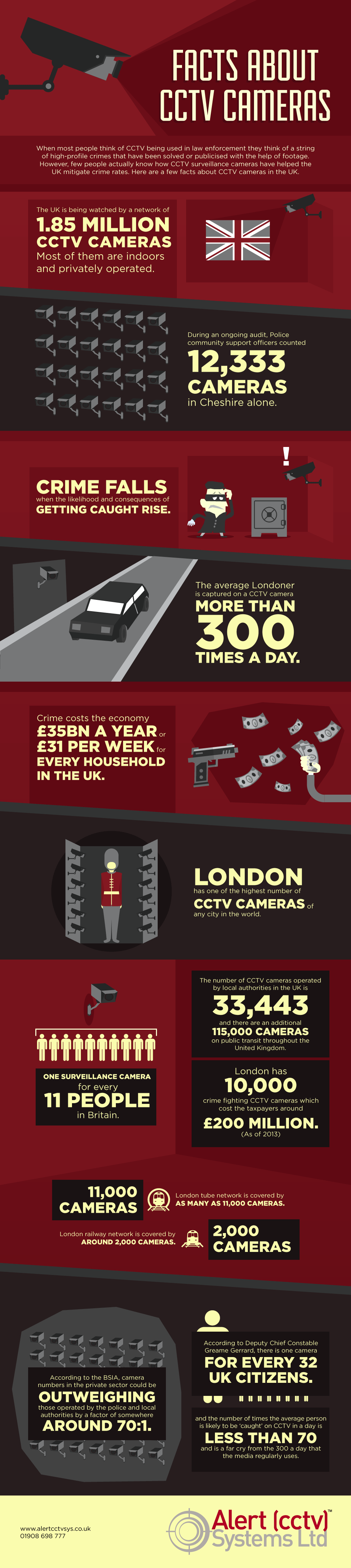Pin On Law And Legal Infographics