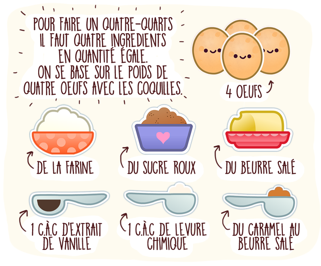 Véritable Quatre-quarts Breton marbré au caramel au beurre salé. #quatrequart