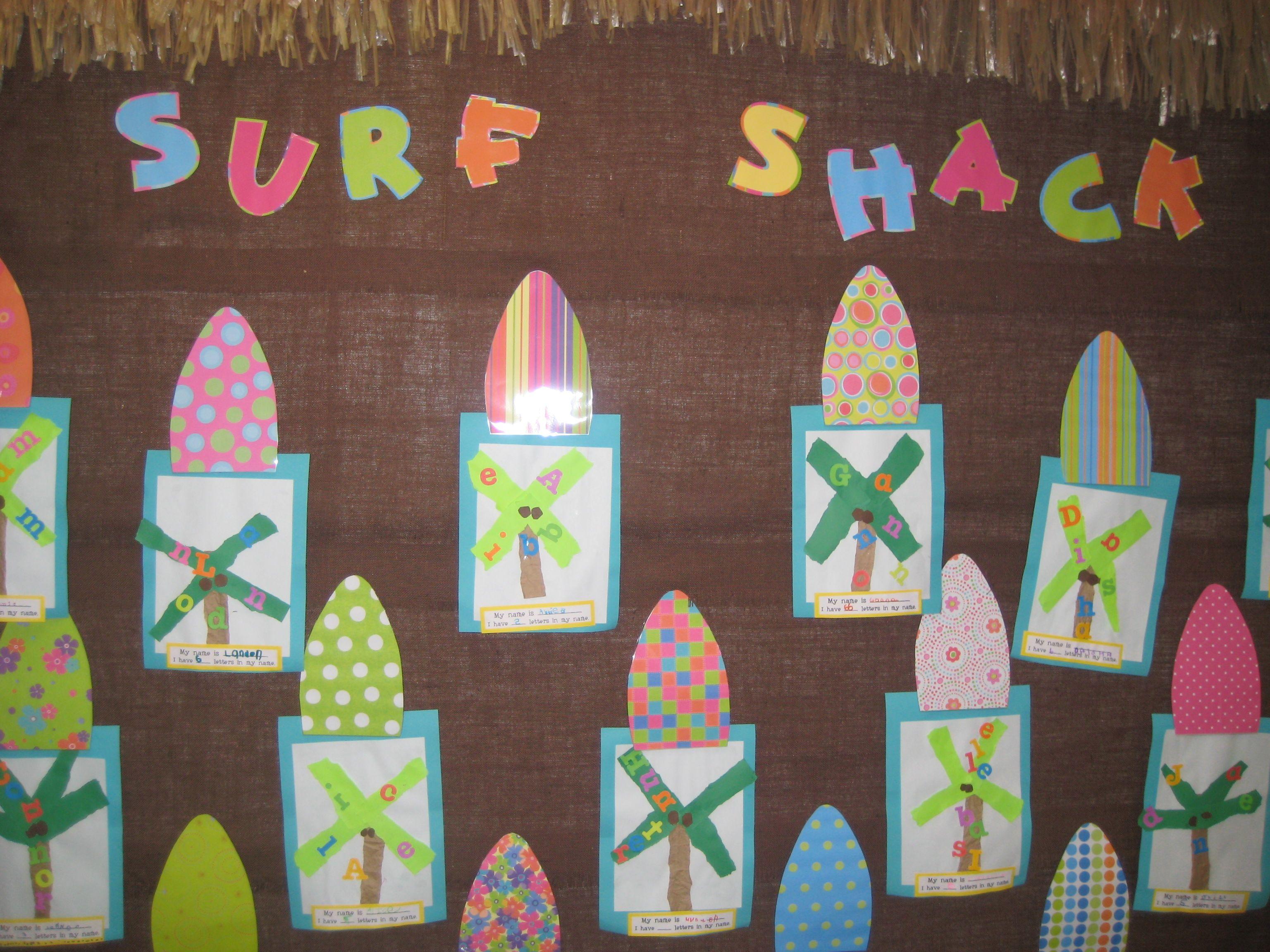 Cute Bulletin Board M S Blog Surf Theme Amp Target