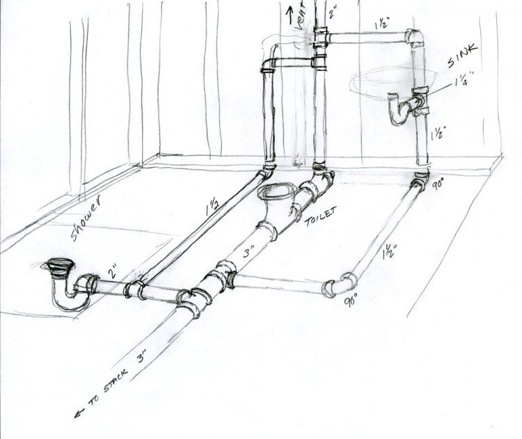 Pin By Robert Laza On Plumbing