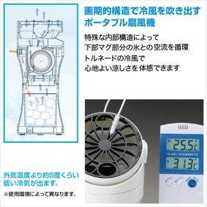 ヤマノクリエイツ ポータブル冷風機 Cooloasis クールオアシス ブラック Coa 1 Bk 冷風 クール ショッピング