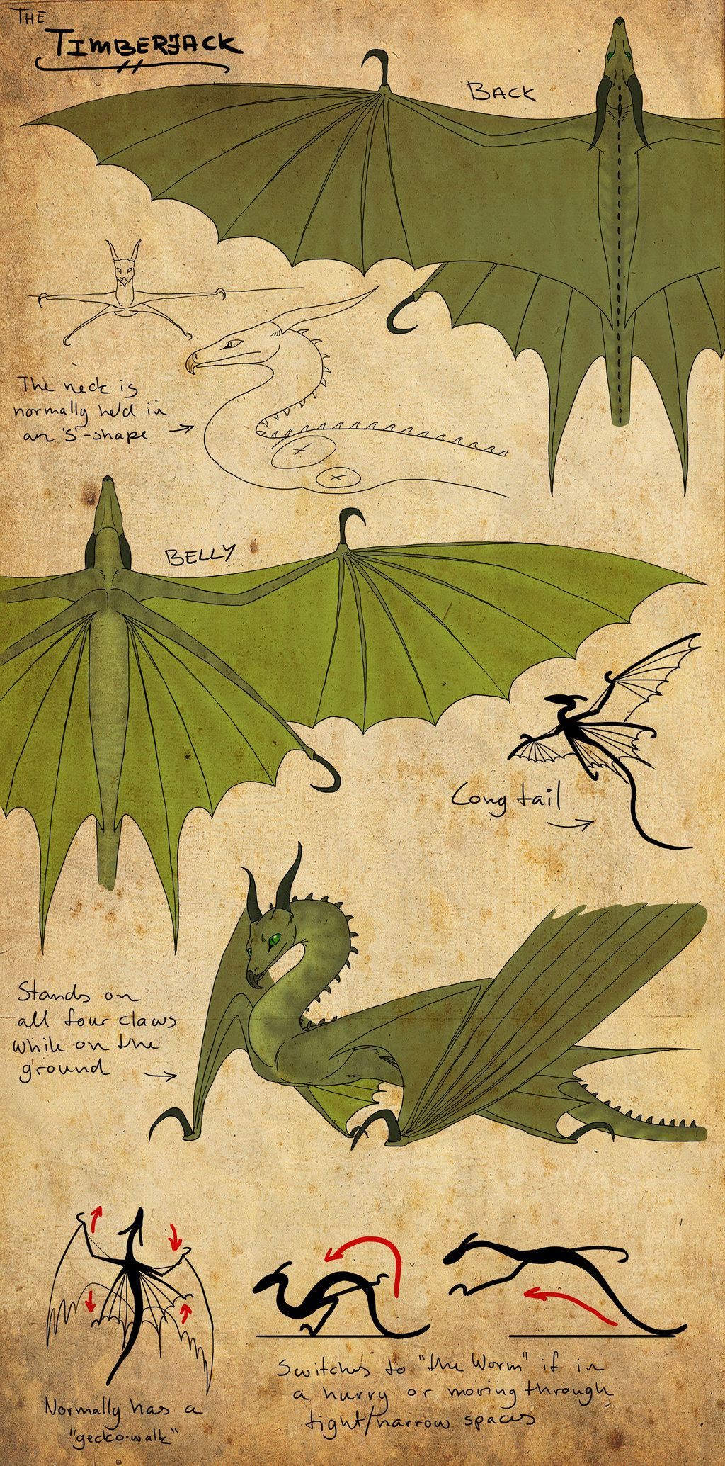 HTTYD: Timberjack by Iceway.deviantart.com on @DeviantArt | How to ...