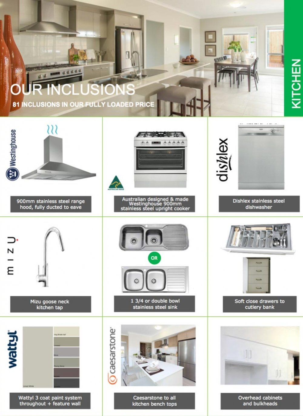 Stroud Homes Kitchen Inclusions Nov 2015 Kitchens Pinterest  # Muebles Westinghouse