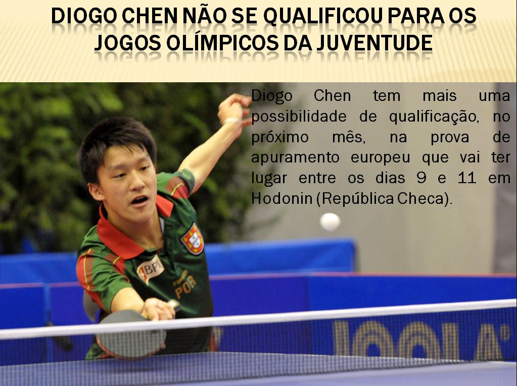 Qualificação para os Jogos Olímpicos da Juventude - Ténis de Mesa