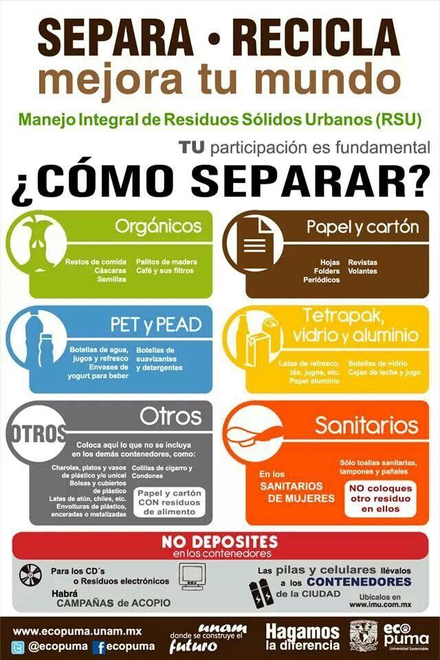 Clasificacion De Basura Salud Y Medio Ambiente Cuidado Del Medio Ambiente Medio Ambiente