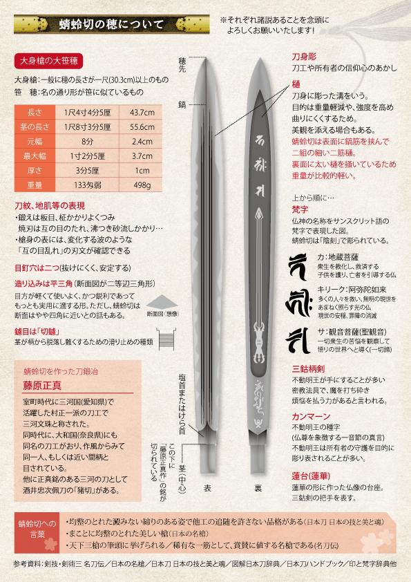Tokiya On 蜻蛉切 日本刀 雑学