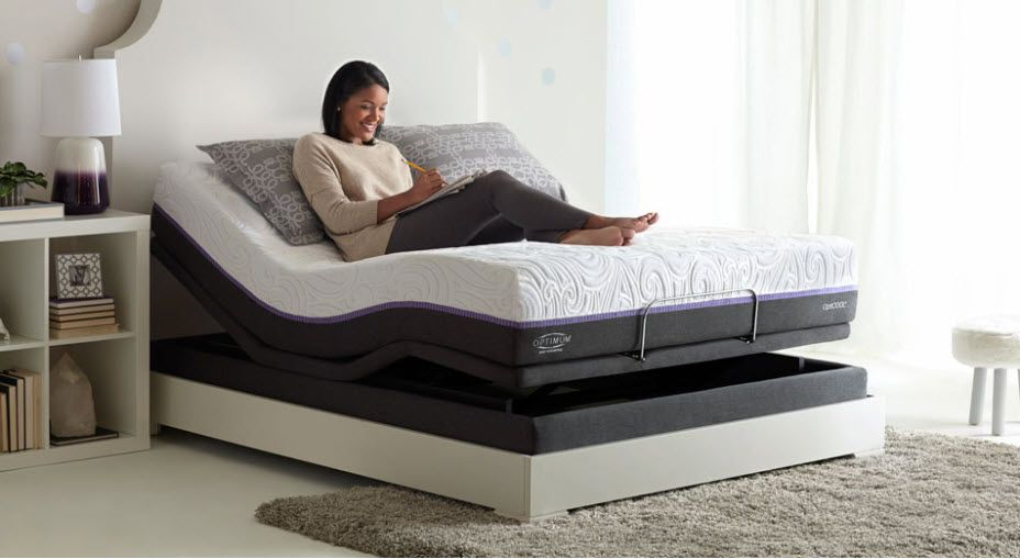 The Mattress Buyers Guide Adjustable Bed Mattress Adjustable