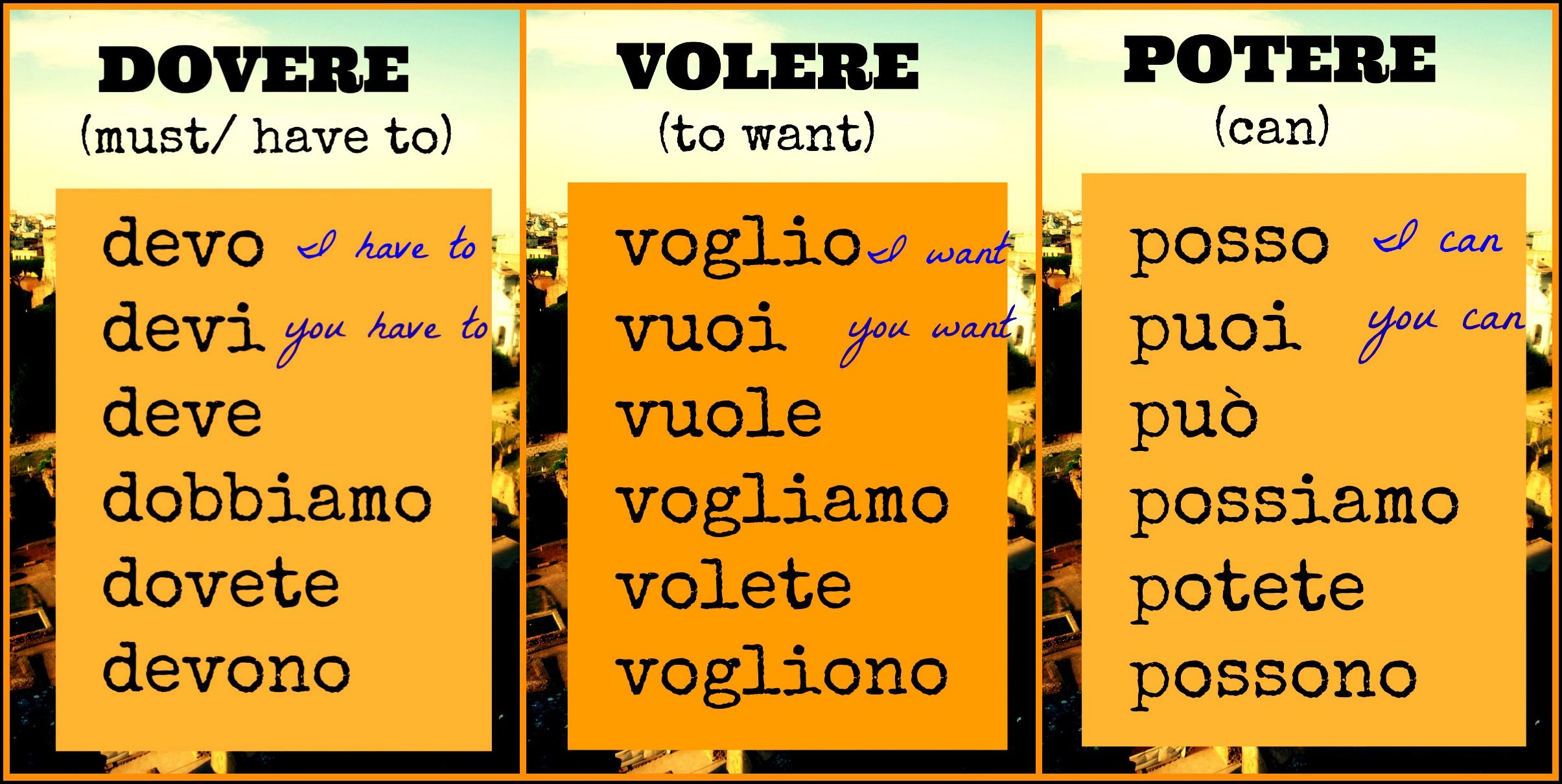 Italian Modal Verbs