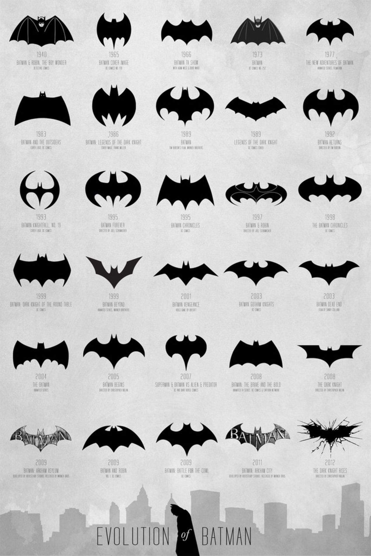 72 Years Of Batman Logos On A Single Poster Batman Tattoo Batman Drawing Batman Logo Tattoo