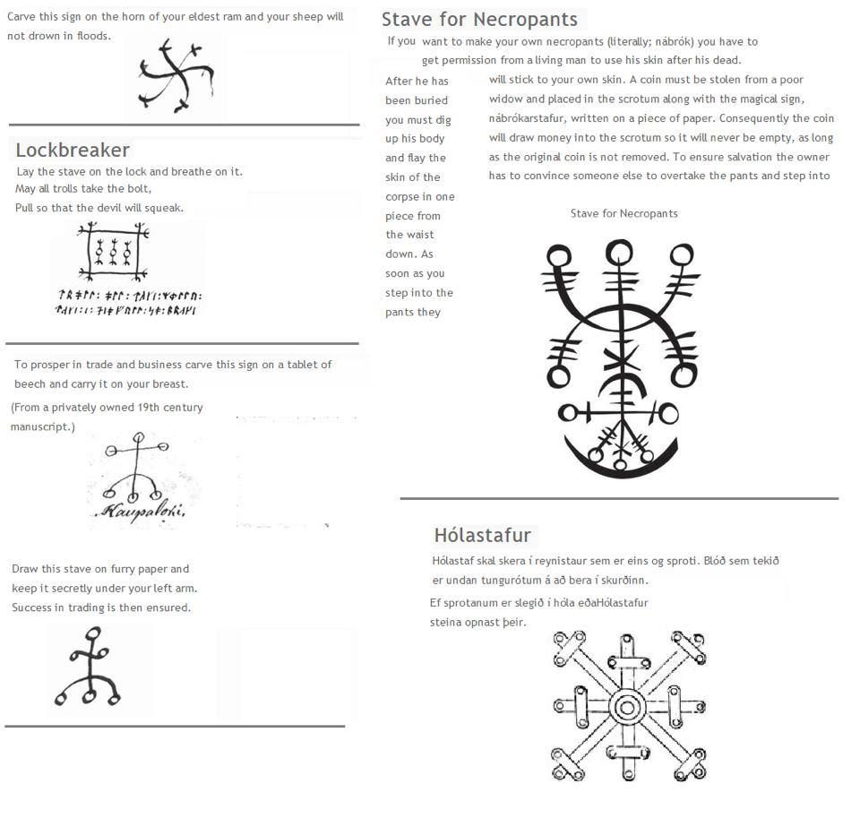Icelandic magic symbols different pinterest magic symbols icelandic magic symbols biocorpaavc