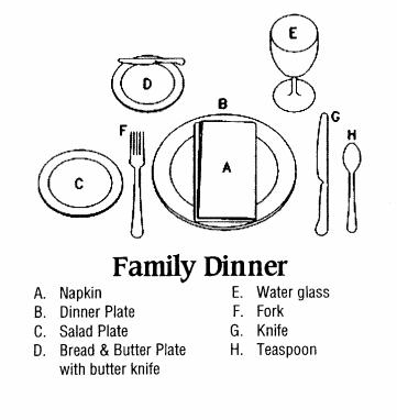 Casual Family Dinner Setting