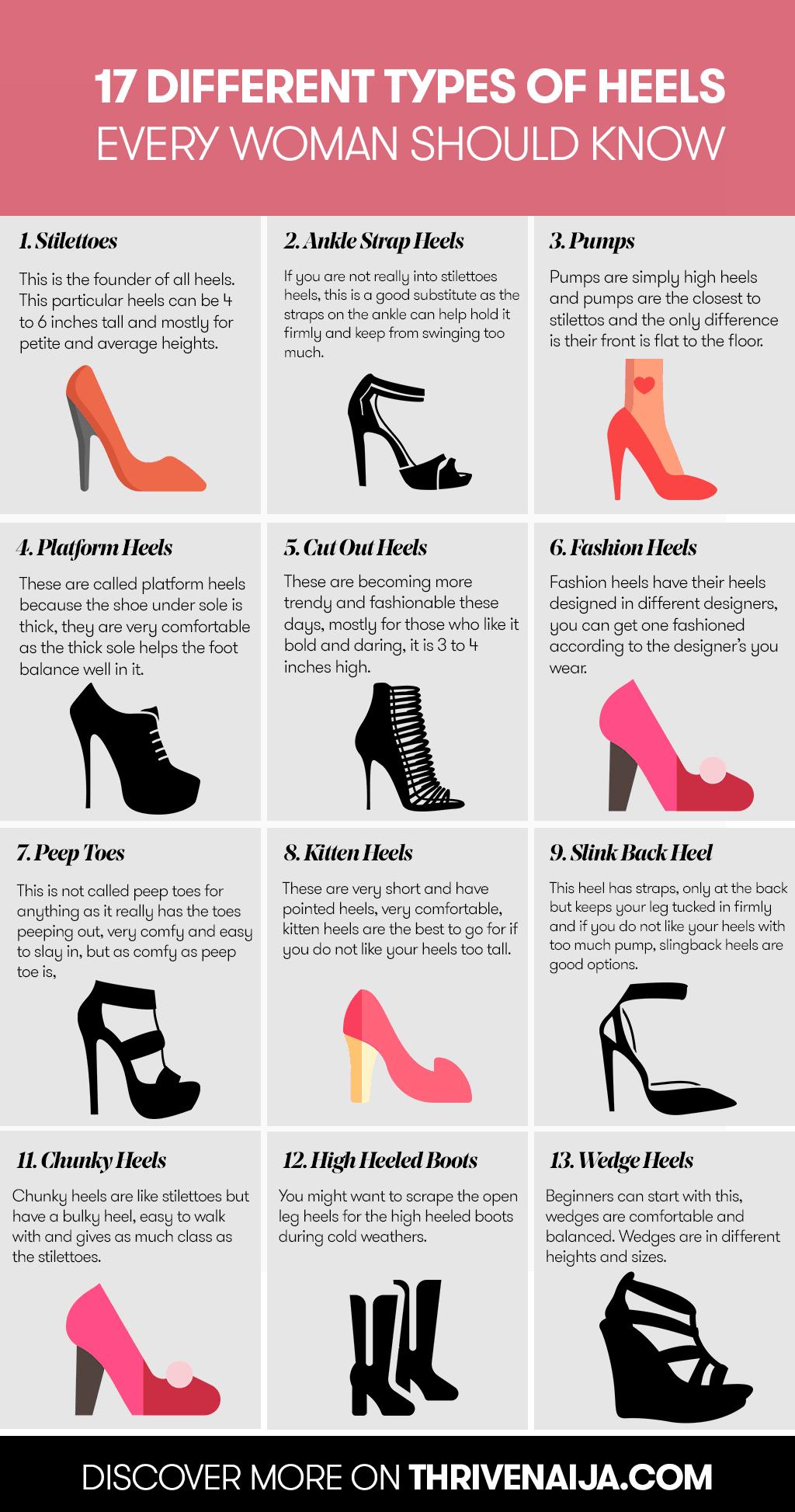 Types Of Heels: 17 Different Heel Types