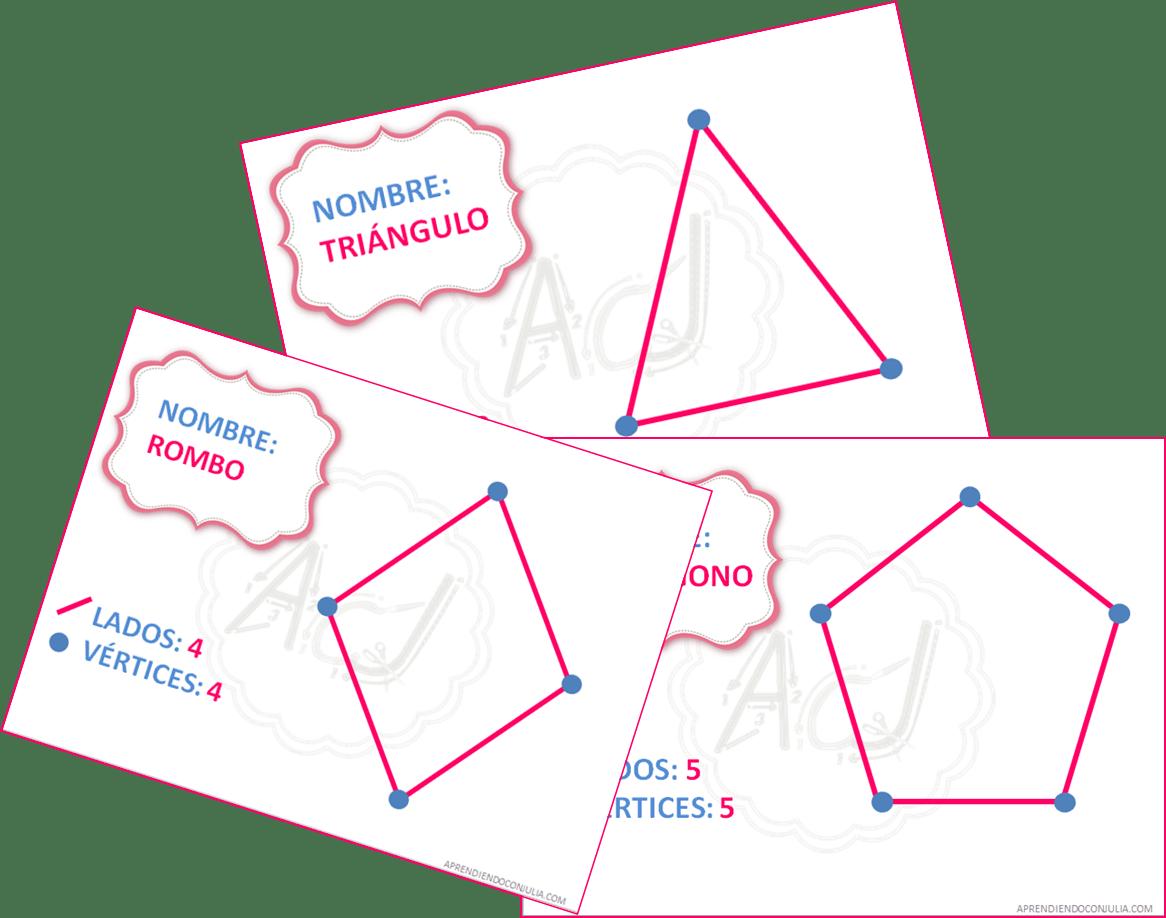 Imprimible De Geometria Formas Planas Vertices Y Lados
