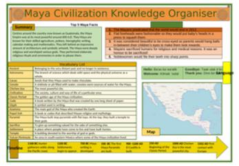 Mayan Knowledge Organiser / Learning Mat   Teaching Resources   Teaching  resources, Knowledge, Teaching