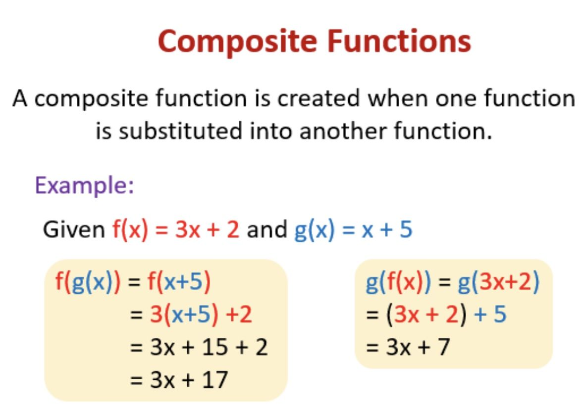 Composition of functions Math problem solver, Free math