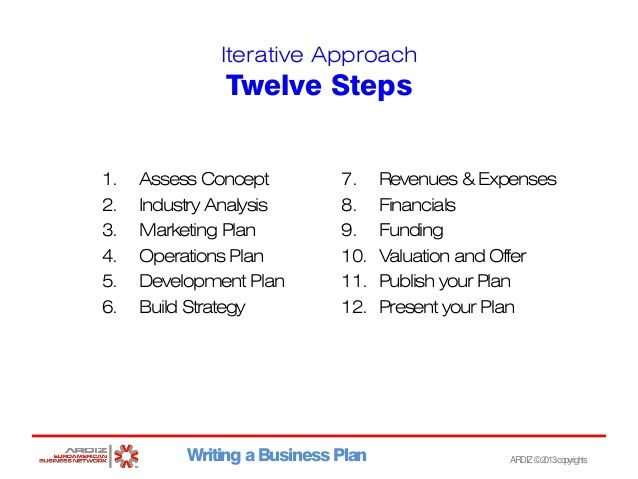 How To Built A Business Plan  The Best Estimate Professional