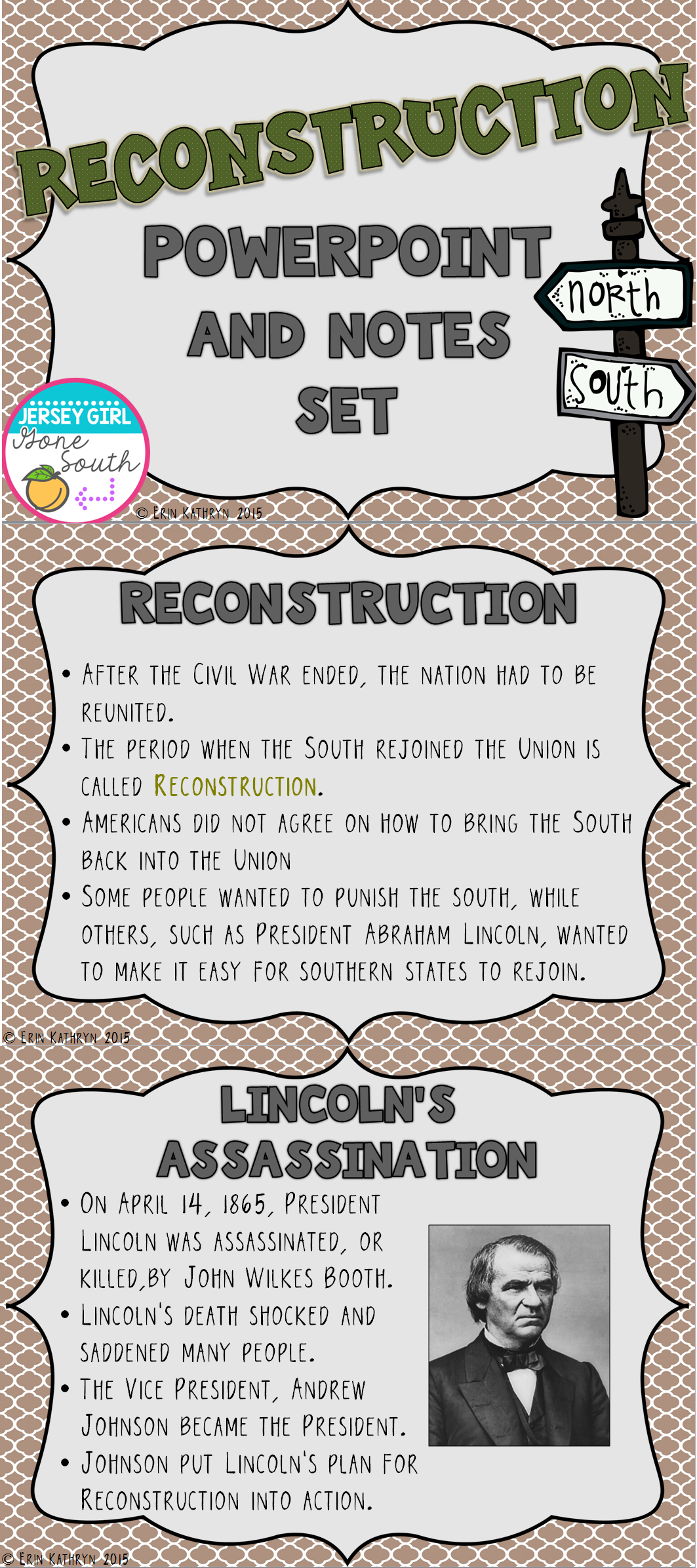 Reconstruction Powerpoint And Notes Set