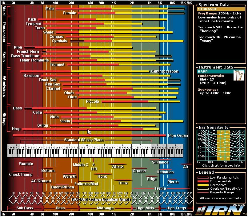 Eq1 Jpg 806 706 Music Mixing Music Software Ableton