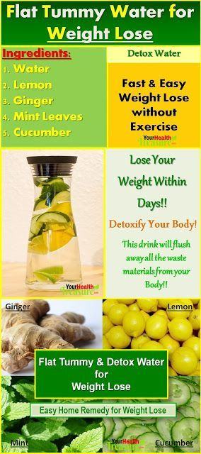 Pin On Detox Water Recipes