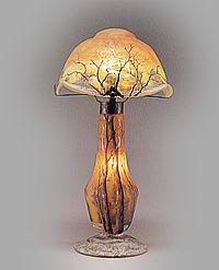 lampe-de-chevet-daum1.jpg 200×247 piksel