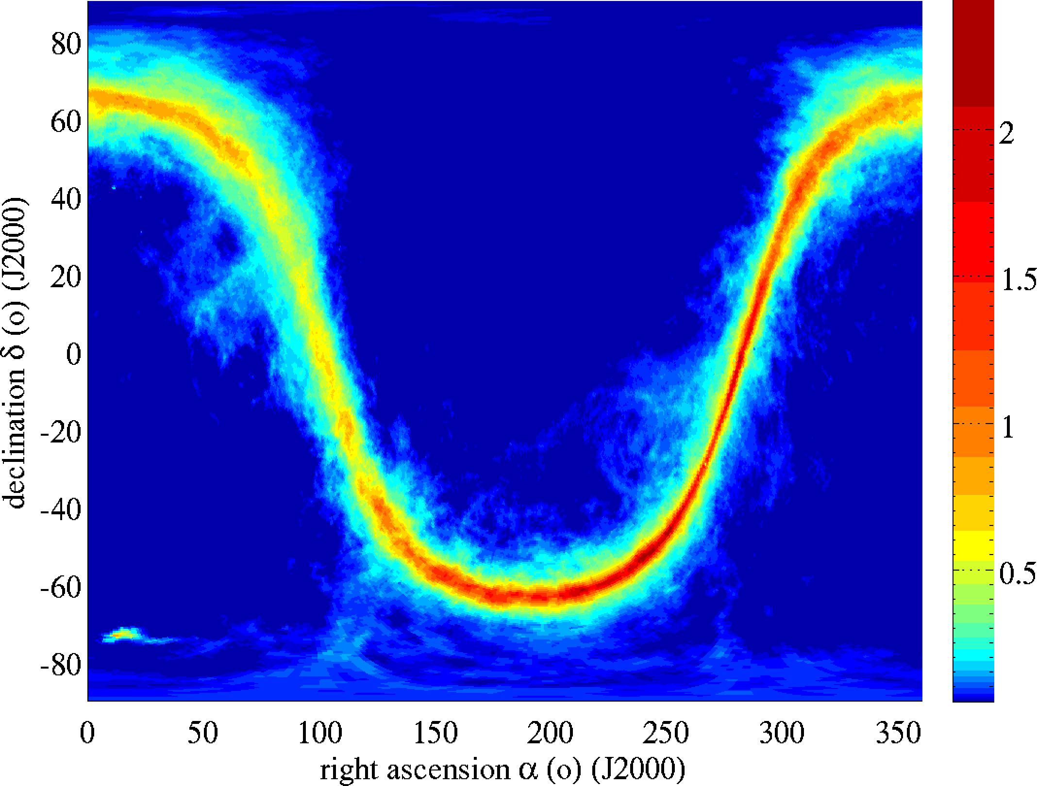 Map of Sky background brightness temperature at L-band (NASA ...