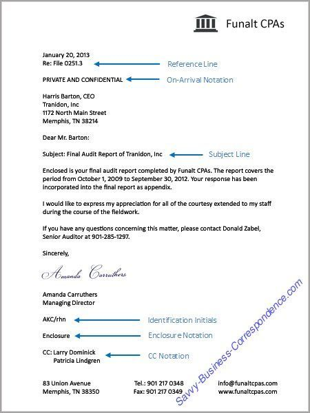 about official letter format pinterest business letters english