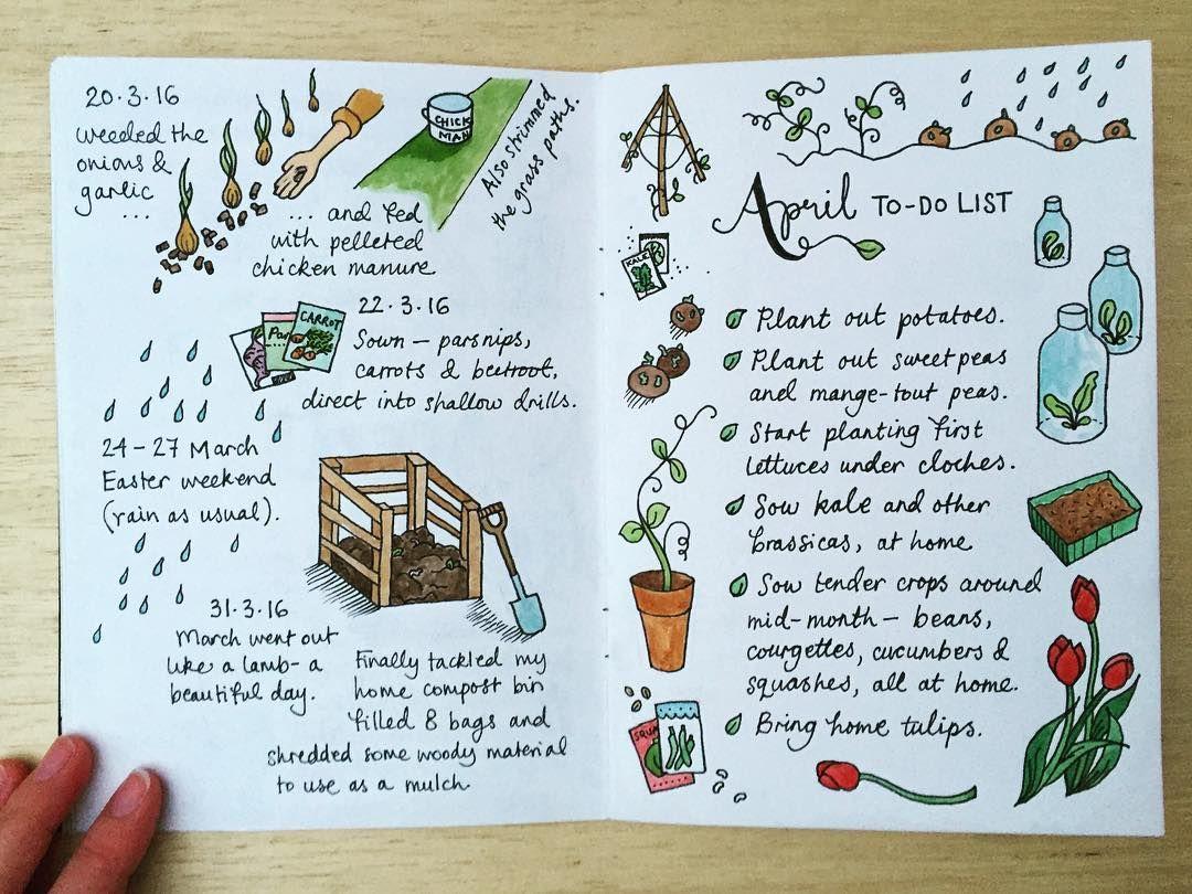 Pin On Garden Journals