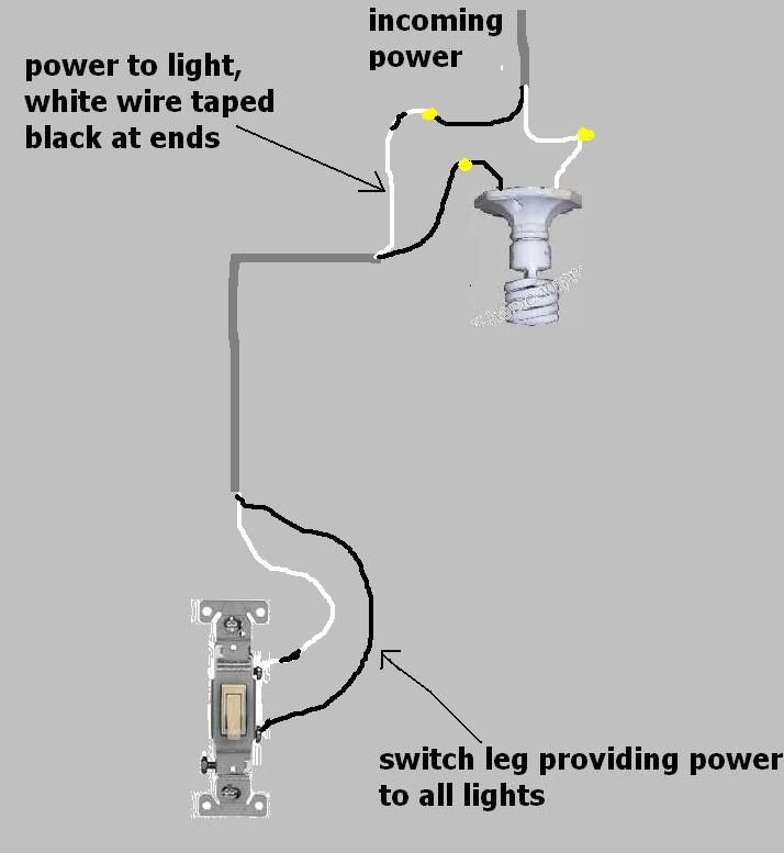 wiring diagram for light fixture and switch