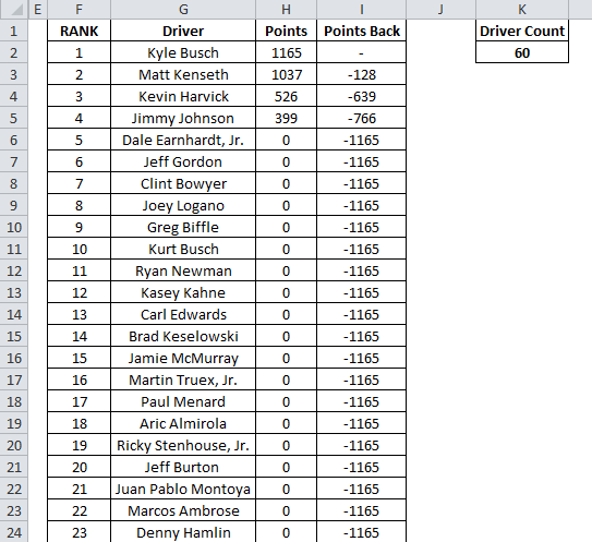 Excel Spreadsheets Help 2014 Nascar Fantasy League Template Nascar Fantasy Fantasy League Nascar