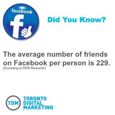 How many friends do you have compared to these stats? Comment below, we want to know!