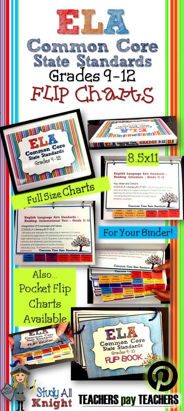 Shakespeare is specifically mentioned in the grades 11-12 standards. ELA  Common Core Standards Grades 9-10 and 11-12 Full Size Binder Flip Charts  There are ...