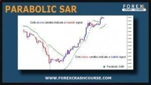 Forex How To Trade Parabolic Sar Trading Training Strategies Foreign Currency Exchange