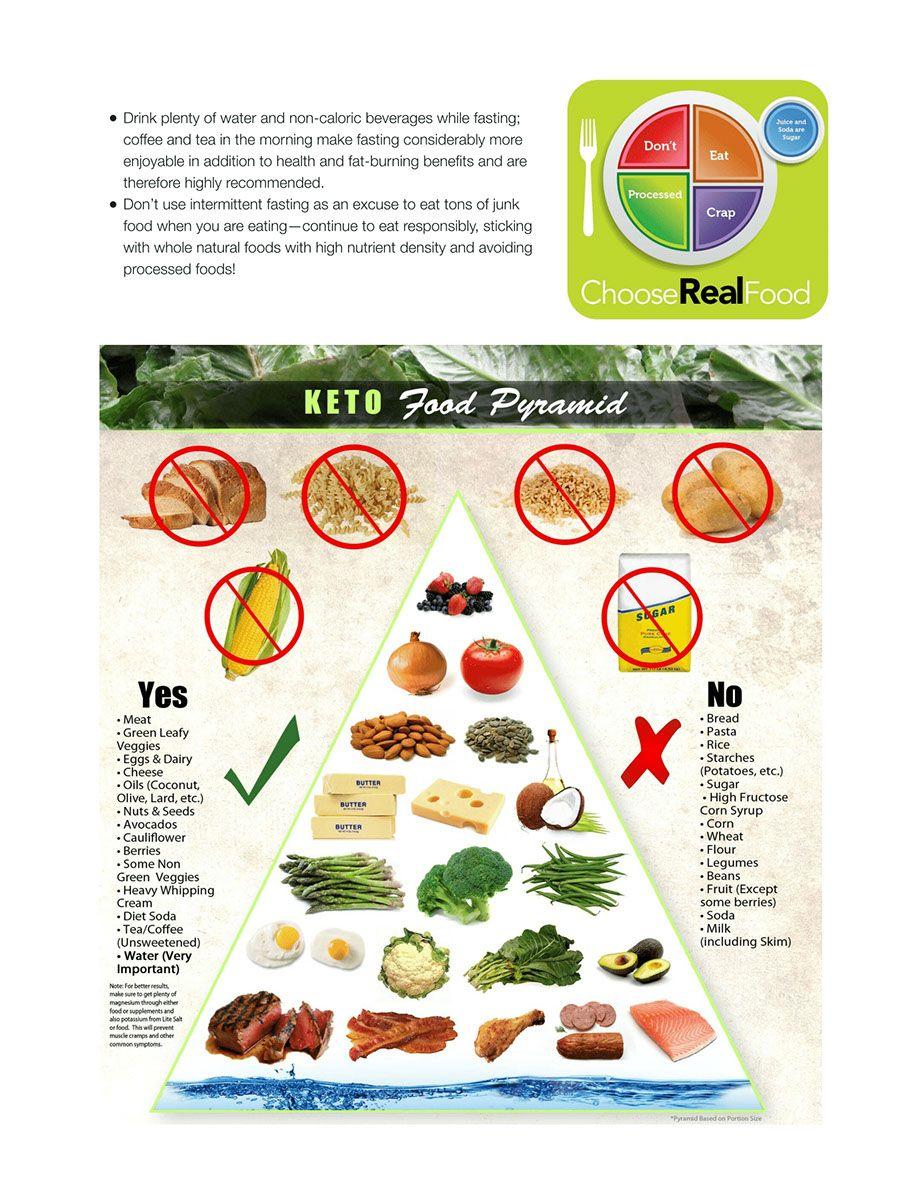 Intermittent Fasting vs. Keto Diet