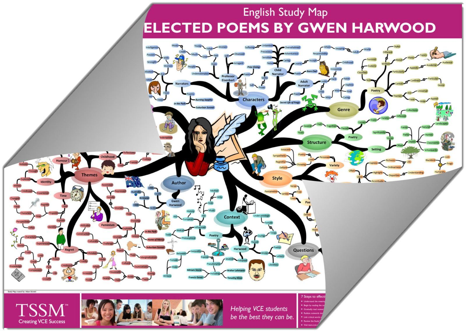 Vce Selected Poems By Gwen Harwood
