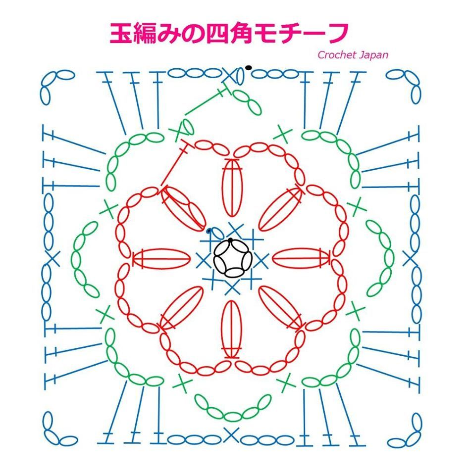 Patrón granny crochet | Caminos de mesa | Pinterest | Croché ...