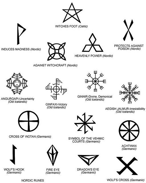 Magic And Mystical Symbols 1 Protection Symbols Pinterest