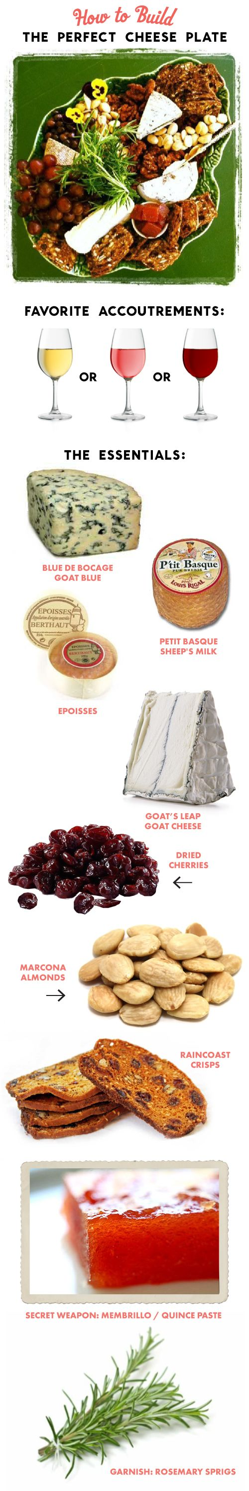 How to Build the perfect Cheese Plate.