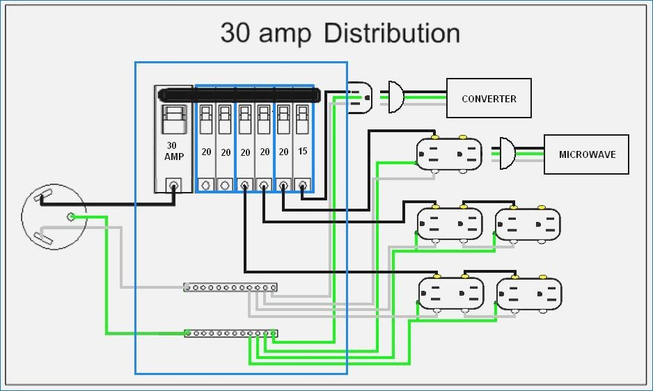 image result for 30 amp rv wiring diagram  electrical