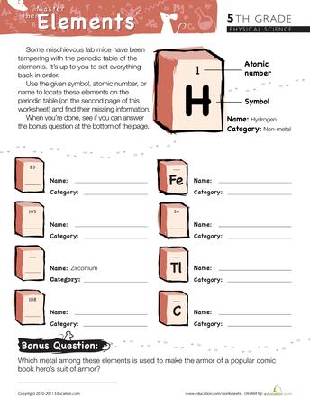 48++ Science worksheets elements Images