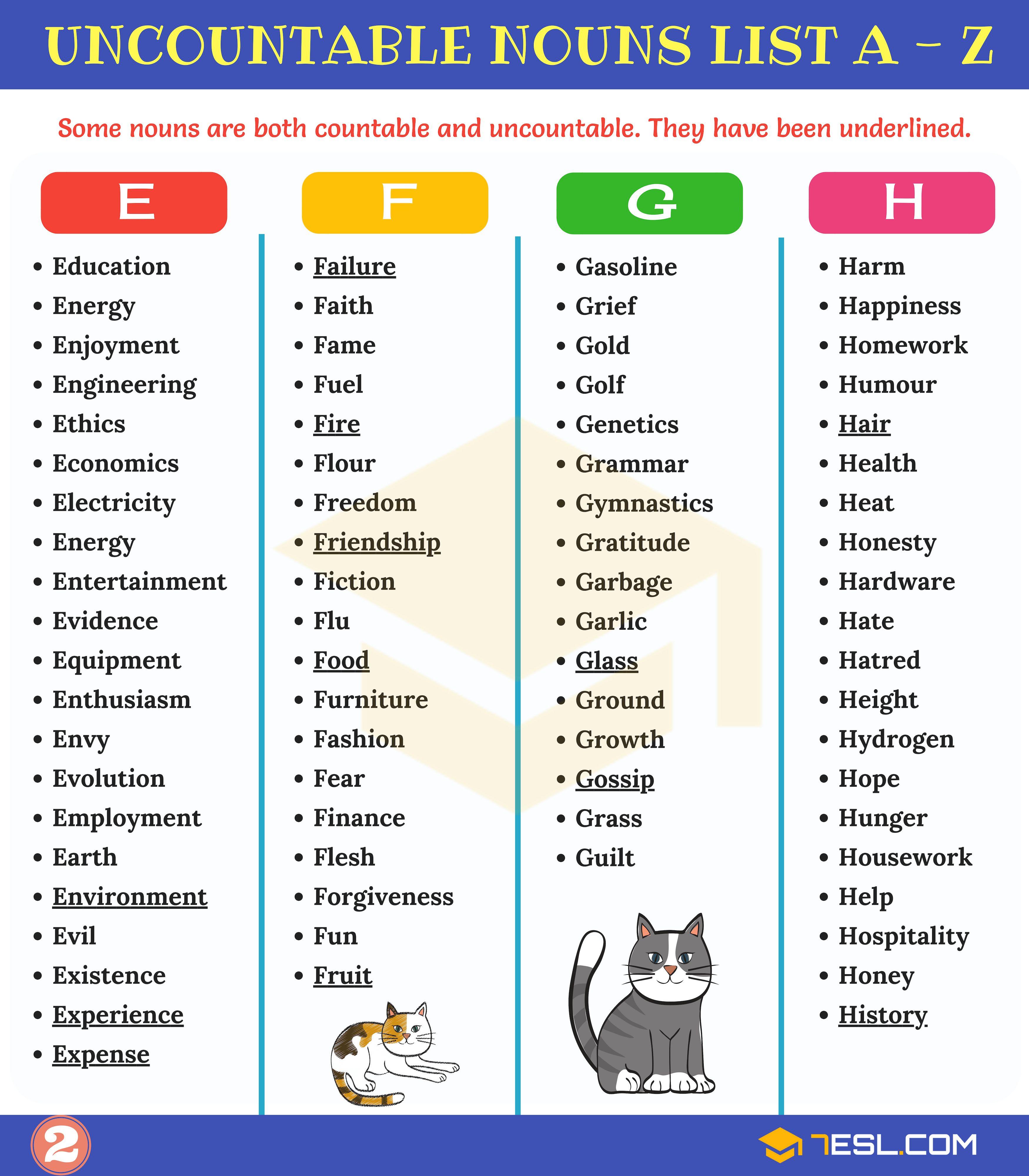 Uncountable Noun Definition And List Of 450 Useful Uncountable Nouns 7esl Uncountable Nouns Nouns Learn English