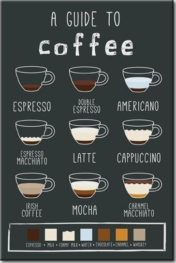 Coffee Descaler Solution Coffee With A Cop Cuban Coffee Near Me Coffee Grinders Amazon Starbucks Coffee Fabric Coffee Menu Coffee Lover Coffee Chart