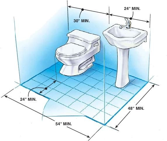 Half bath floor plan ideas fig b same wall bathrooms for Smallest powder room size