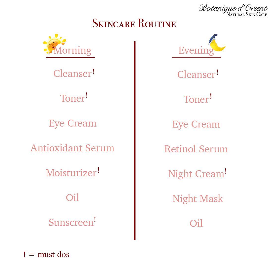 Day And Night Skincare Routine Night Skin Care Routine Skin Care Routine Morning Skin Care Routine