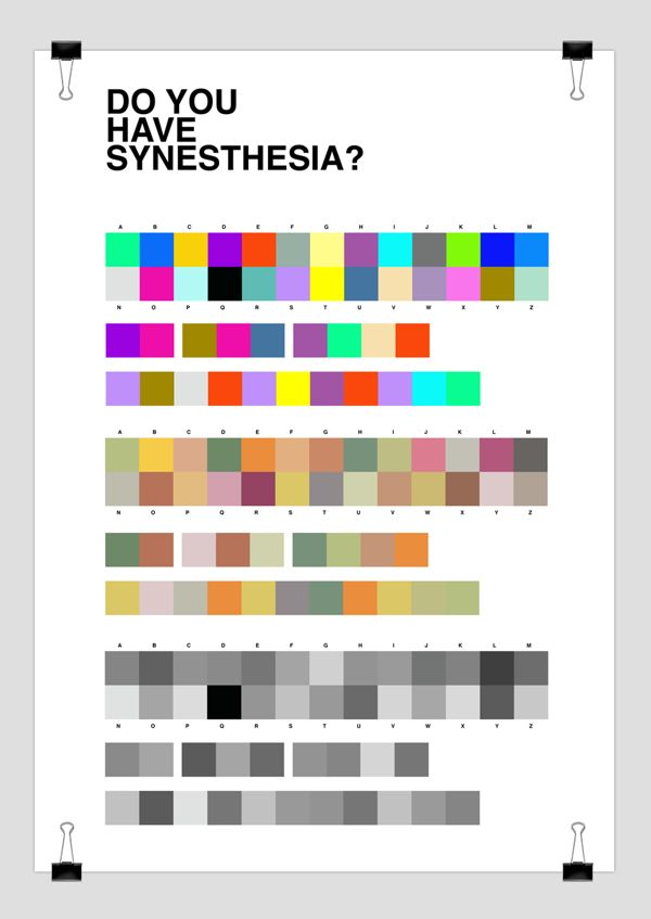 an analysis of grapheme color synesthesia a neurological phenomenon Wikipedia offers an obtuse definition of synesthesia: a neurological phenomenon in which the most common type of synesthesia is grapheme-color synesthesia.