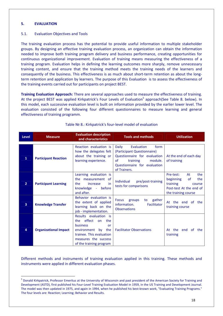 9+ Training Evaluation Survey Examples Pdf, Word in 2020