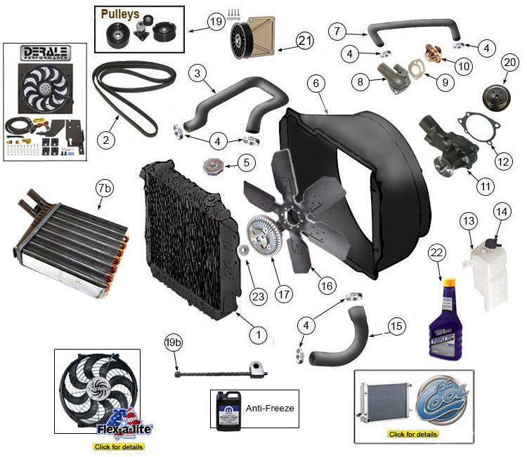 Interactive Diagram Jeep Cooling System Parts For Wrangler Tj